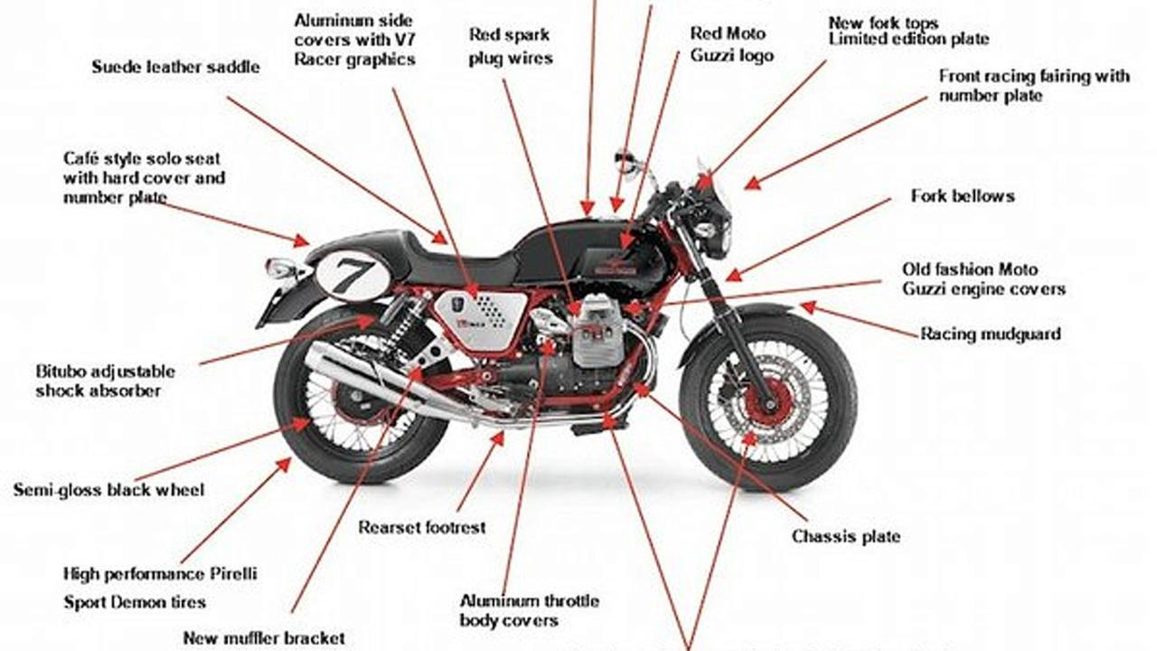 If you want a Moto Guzzi V7 Racer, act now