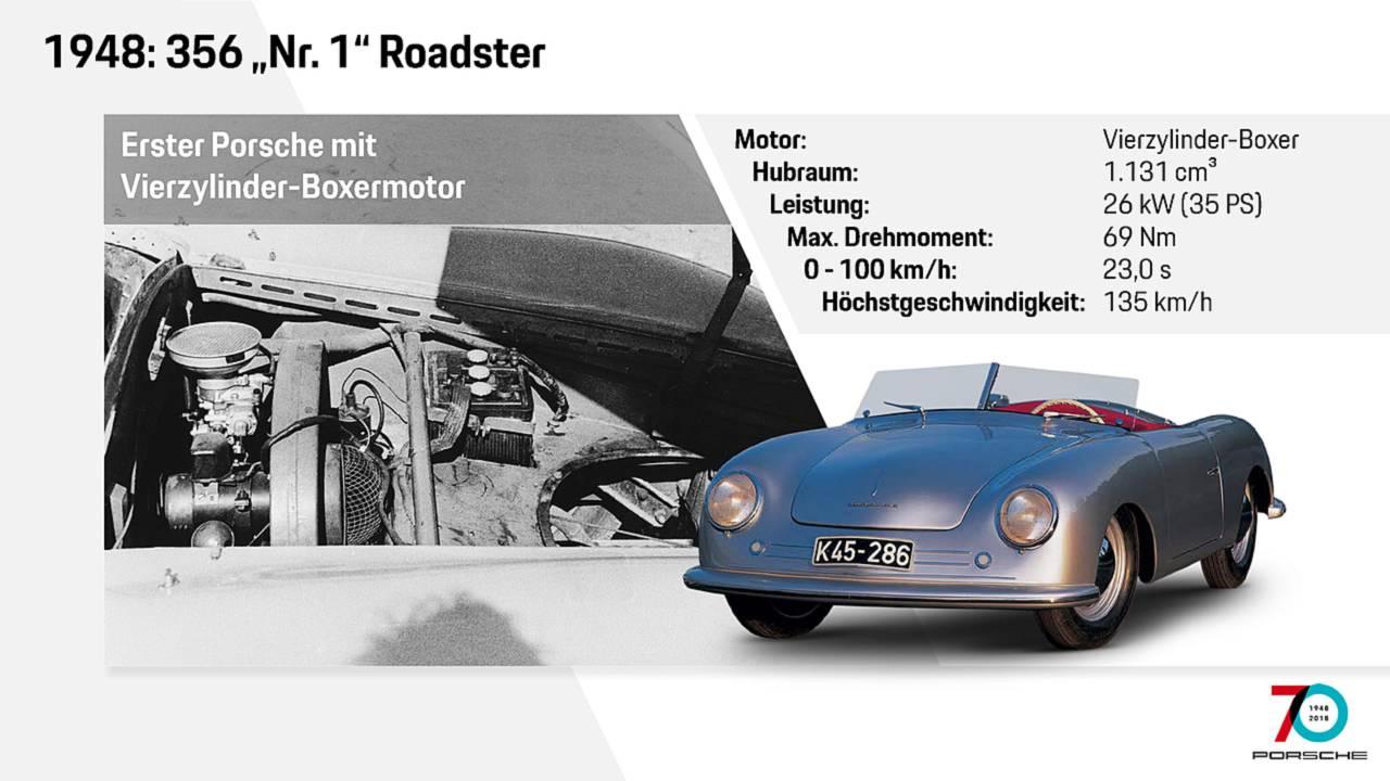 Motor 356 Nr.1 Roadster