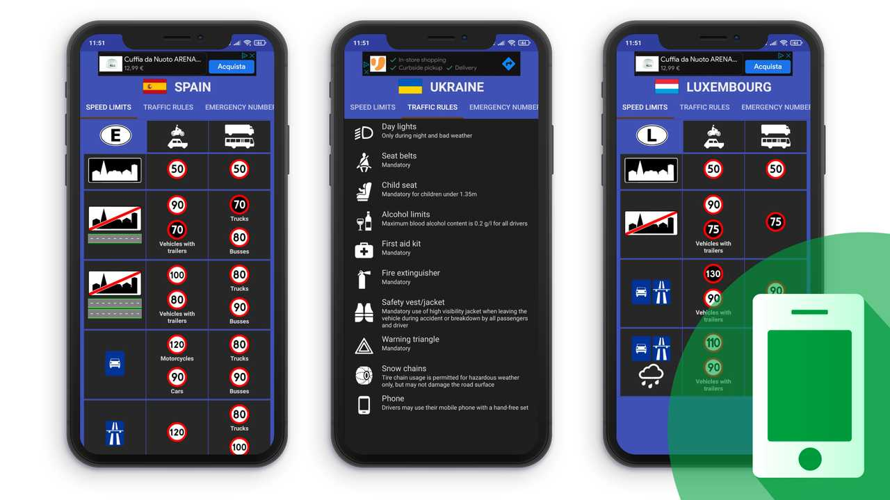app Speed Limits Europe norme e limiti di velocità UE