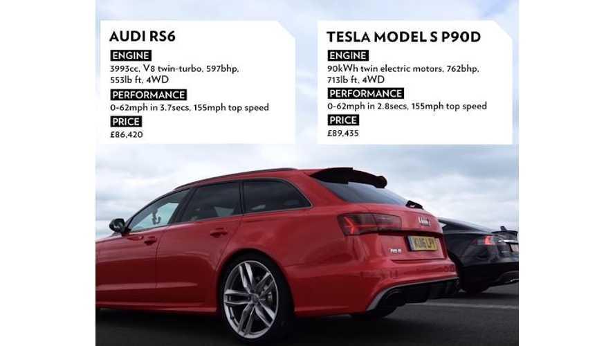 Tesla Model S Versus Audi RS6 - Drag Race Video
