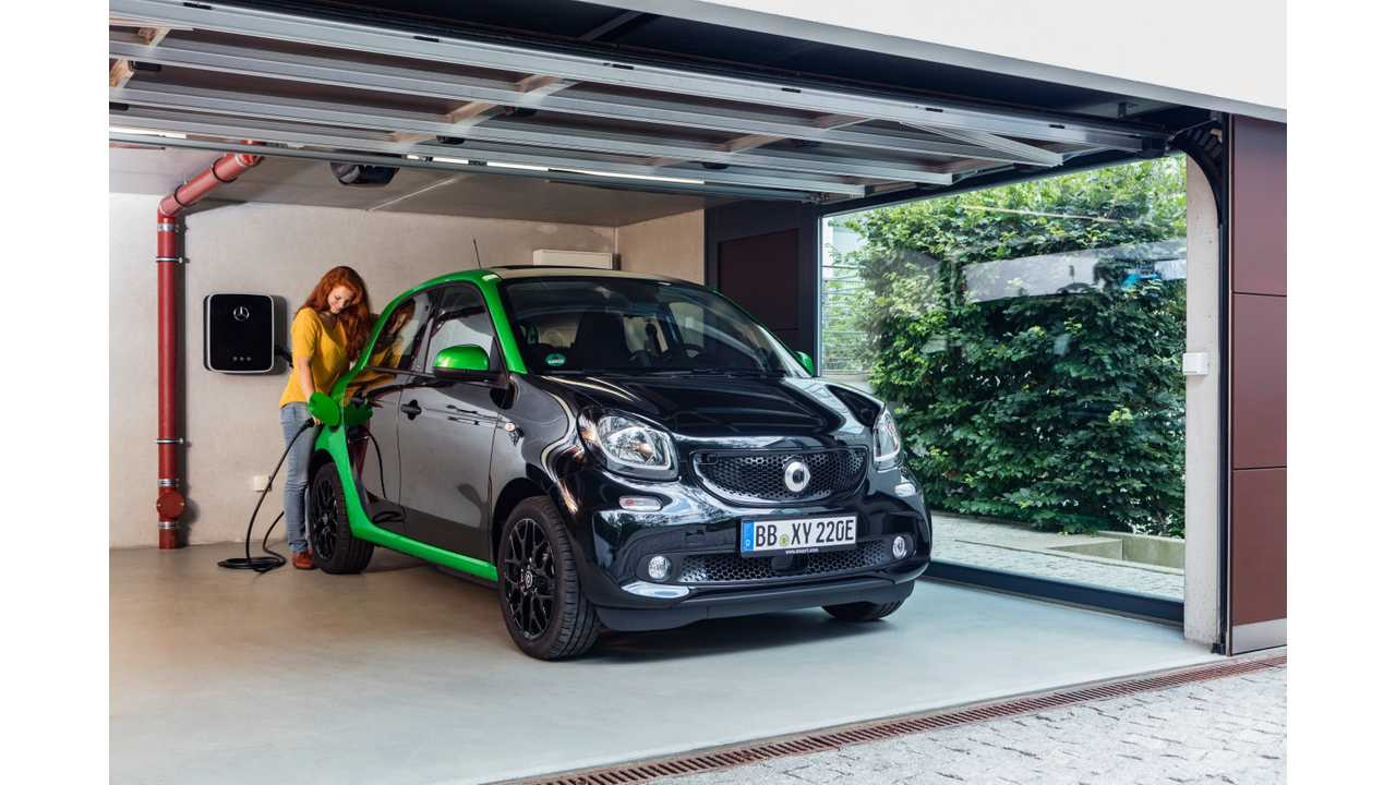European Union Calls For Charging Point In All New Homes By 2019