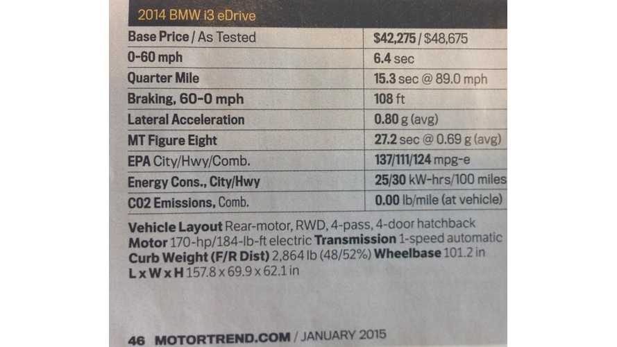 Motor Trend BMW i3 Test - 0 To 60 MPH 6.4 Seconds, Braking Is Unmatched