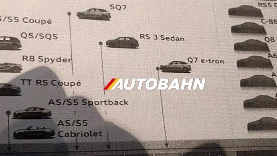 Audi Yol Haritası