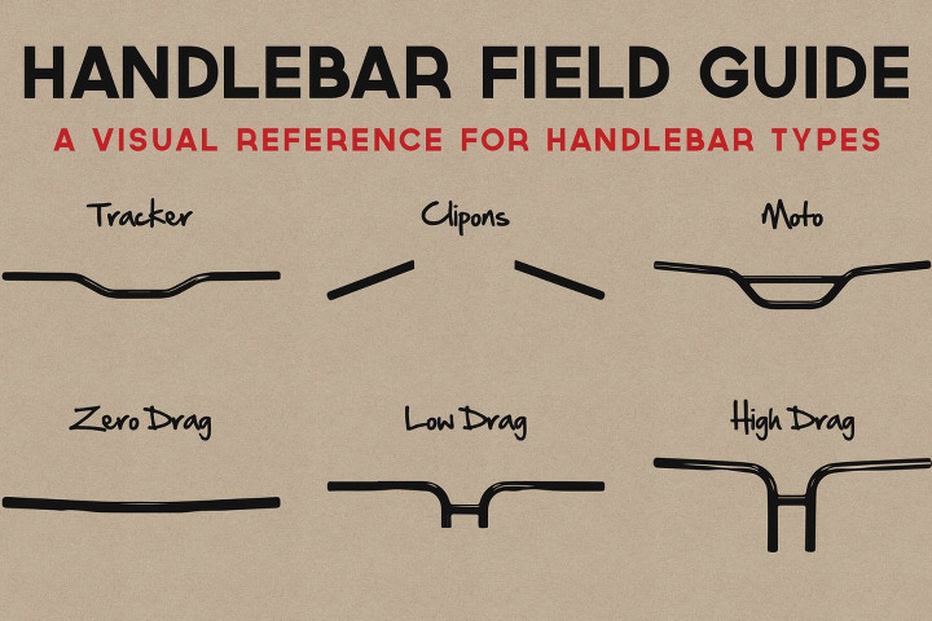 Handlebar Guide Lets You Sound Like Know Motorcycles