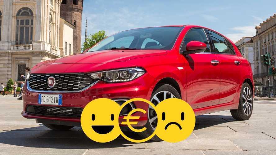 Promozione Fiat Tipo Sport More, perché conviene e perché no