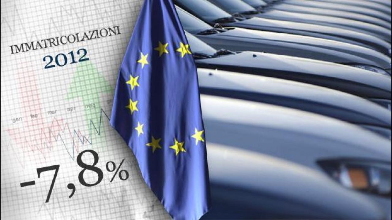 [Copertina] - Mercato auto Europa anno 2012: Italia quartultima in classifica
