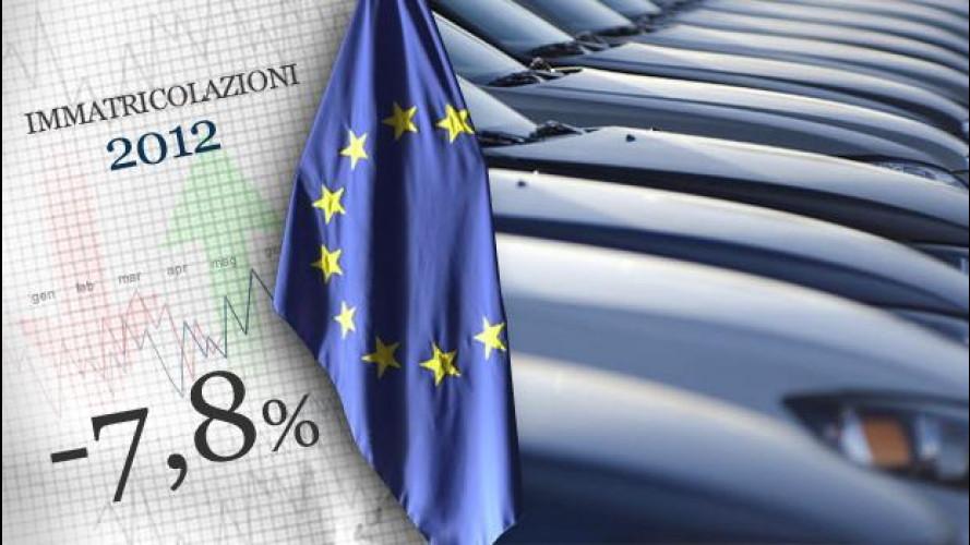 Mercato auto Europa anno 2012: Italia quartultima in classifica