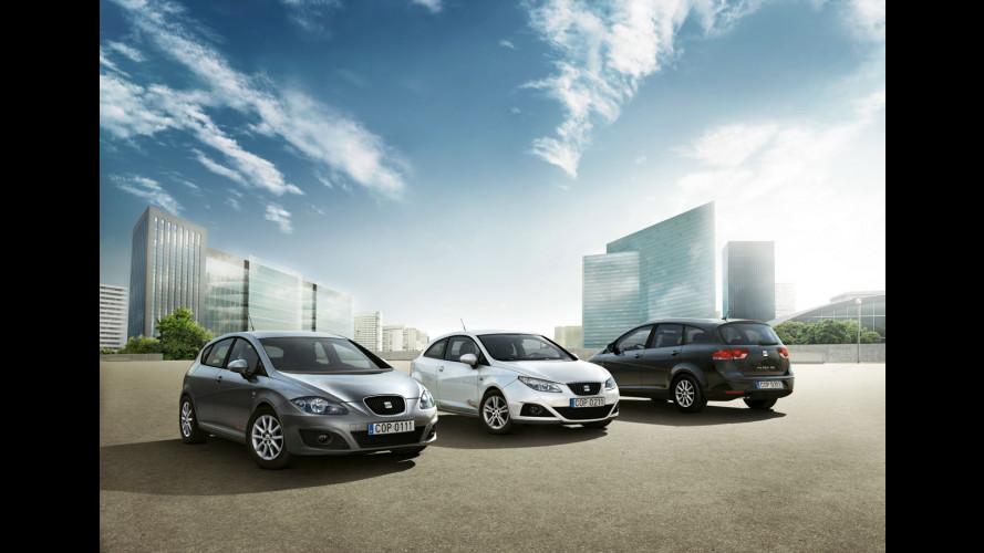 Nuove versioni Copa per Seat Ibiza, Leon e Altea