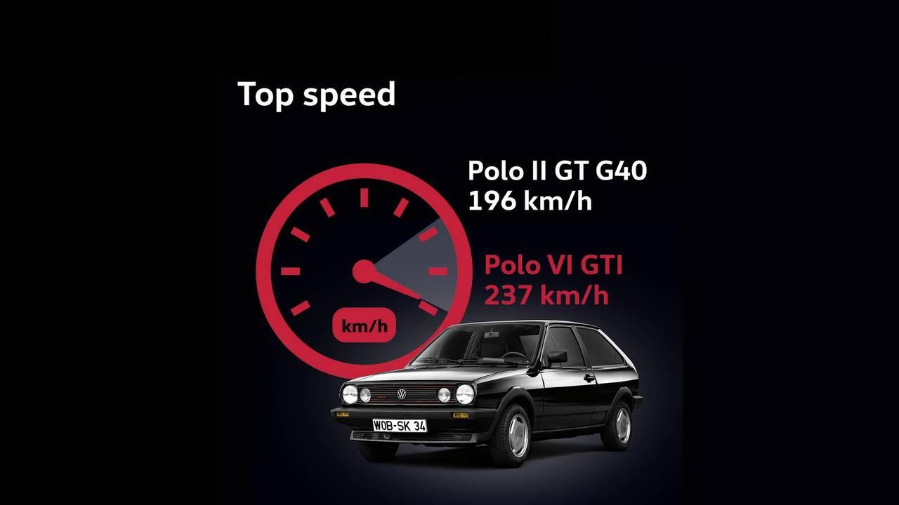 A G új korszaka: Polo II GT G40 (1987)