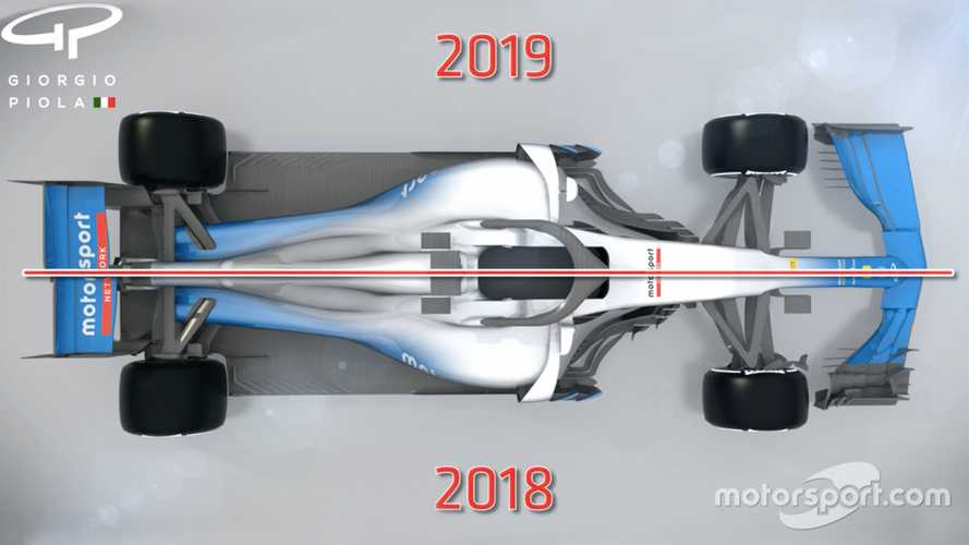 The verdict on F1's definitive 2019 regulations
