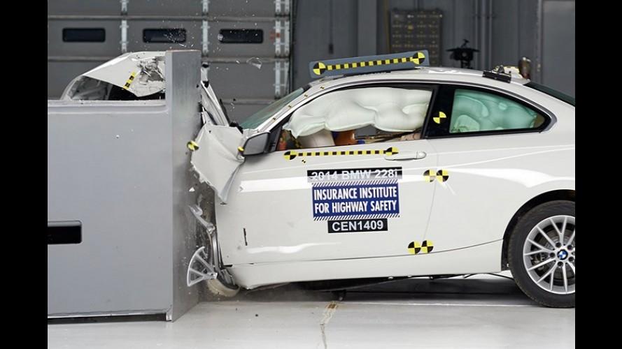 BMW Série 2 supera Série 3 e A4 e alcança nota máxima nos testes de colisão do IIHS