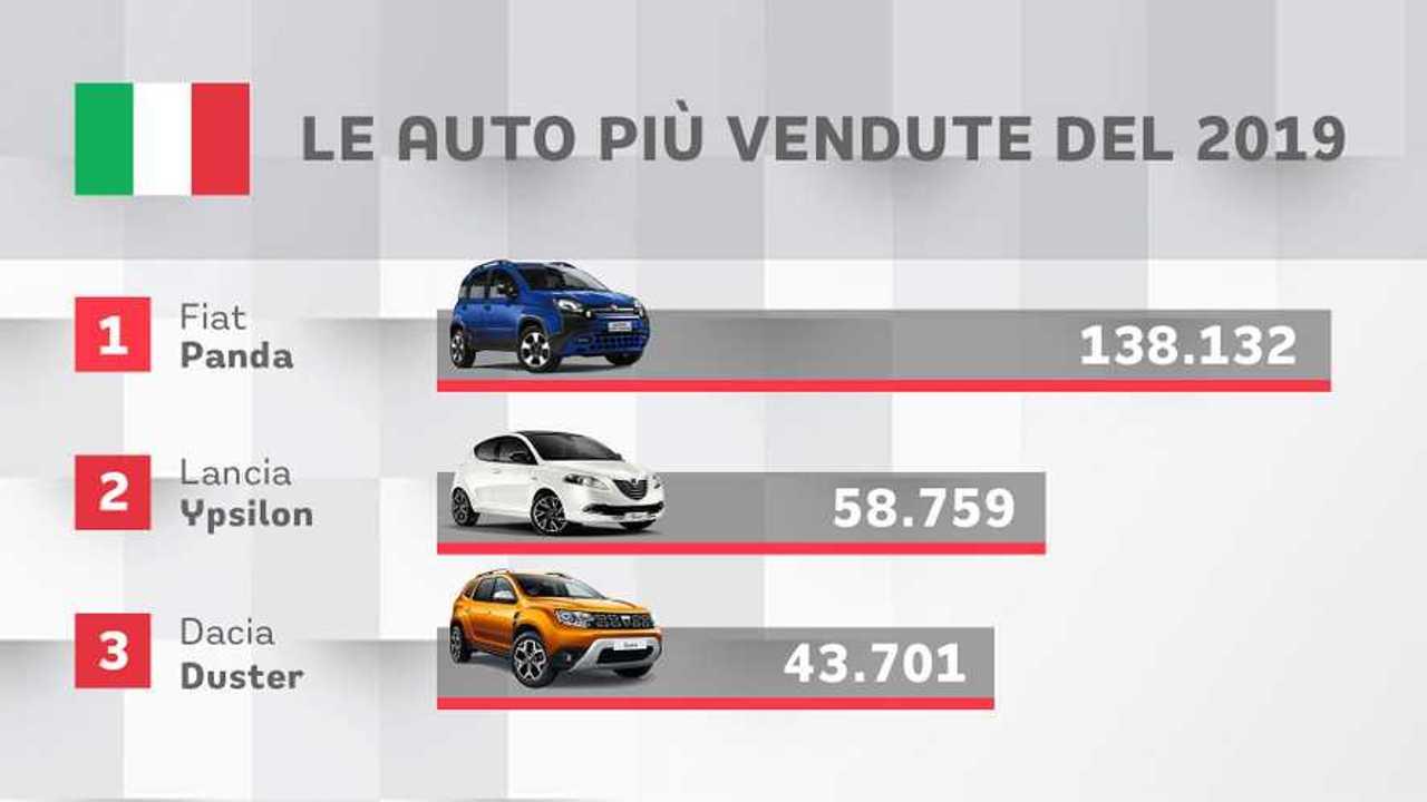 Le auto più vendute del 2019