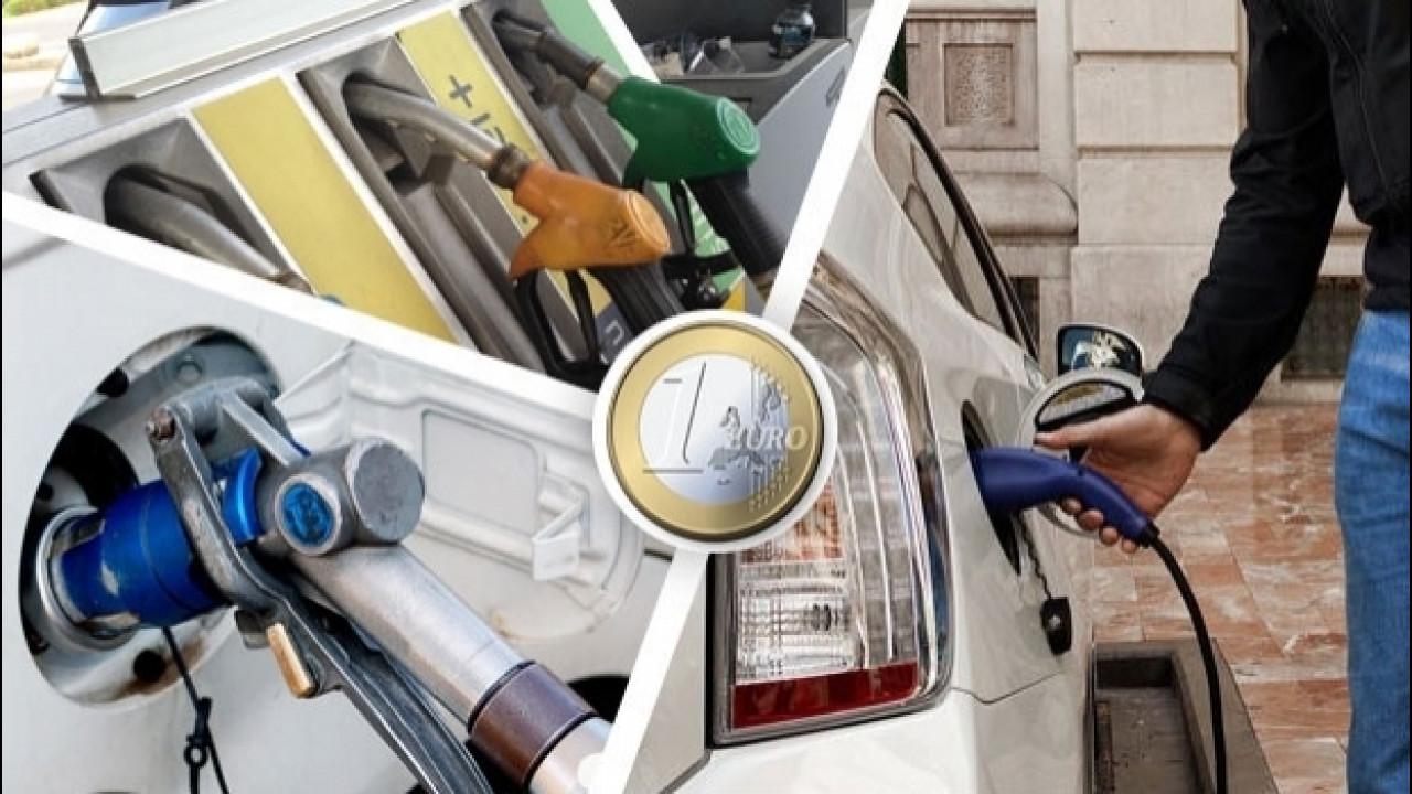 [Copertina] - Caro-benzina, ecco chi ci guadagna