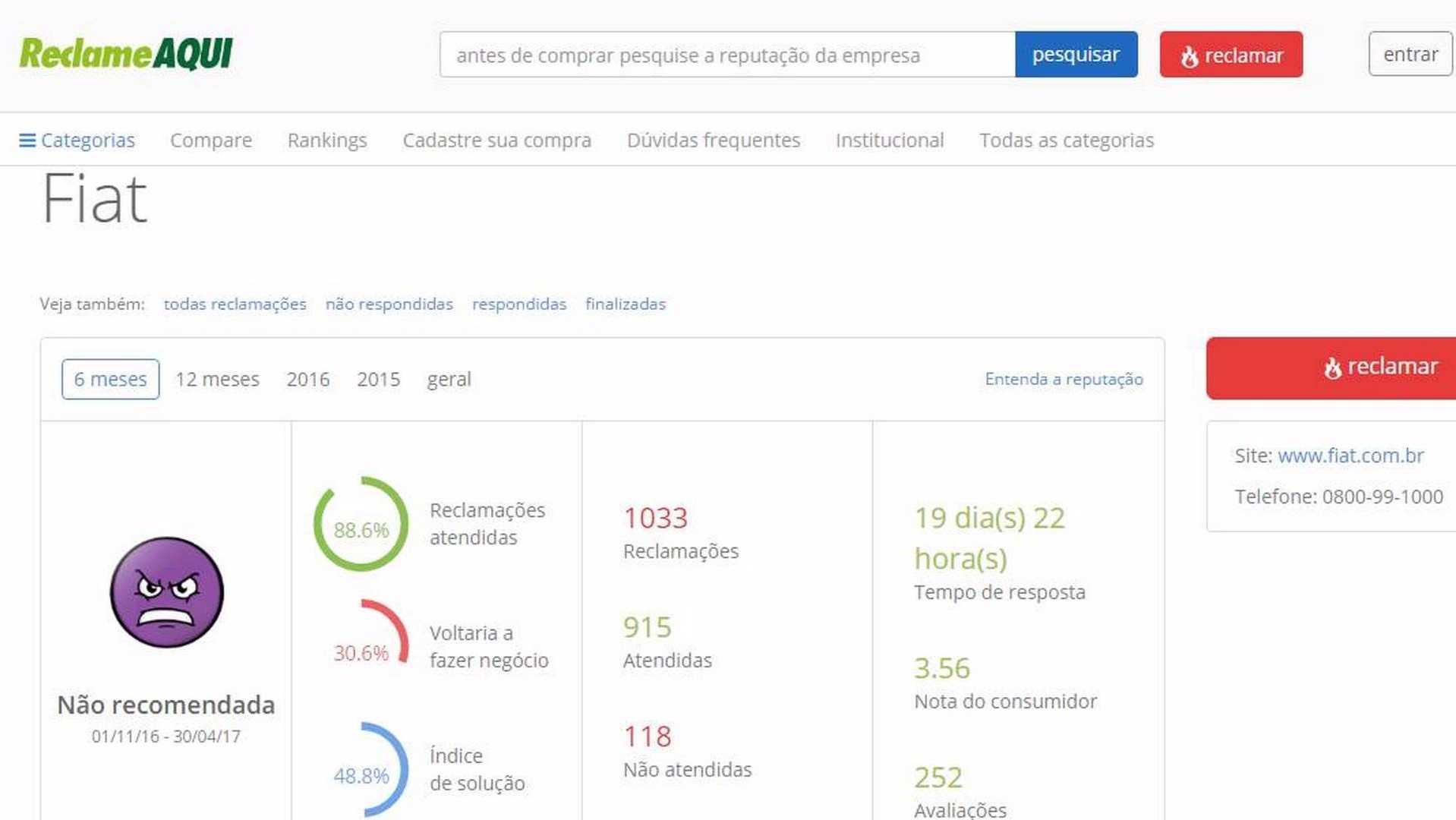 17adaac95c448a As melhores e piores fabricantes do Brasil, segundo o ReclameAqui