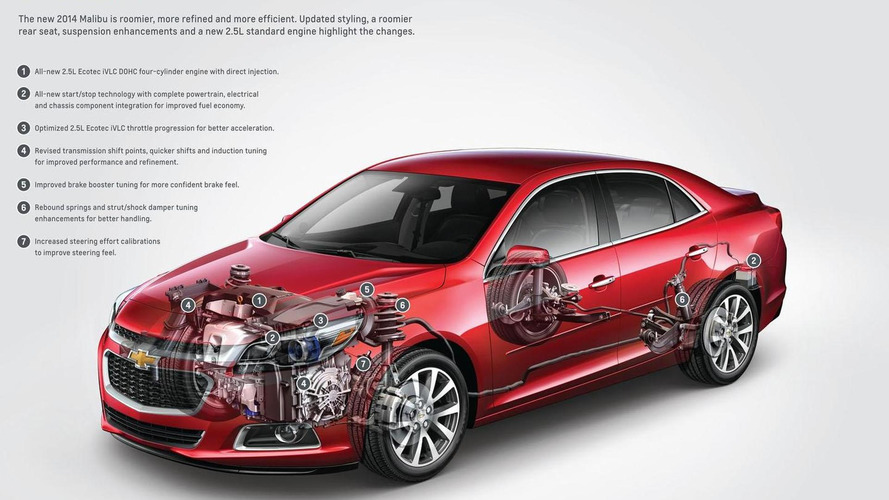 2014 Chevrolet Malibu pricing announced (US)