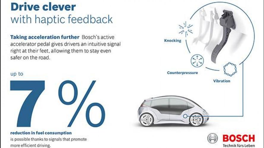 Con Bosch è il pedale del gas che ti parla
