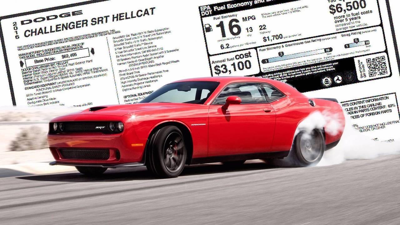 Challenger Hellcat Window Sticker Lead