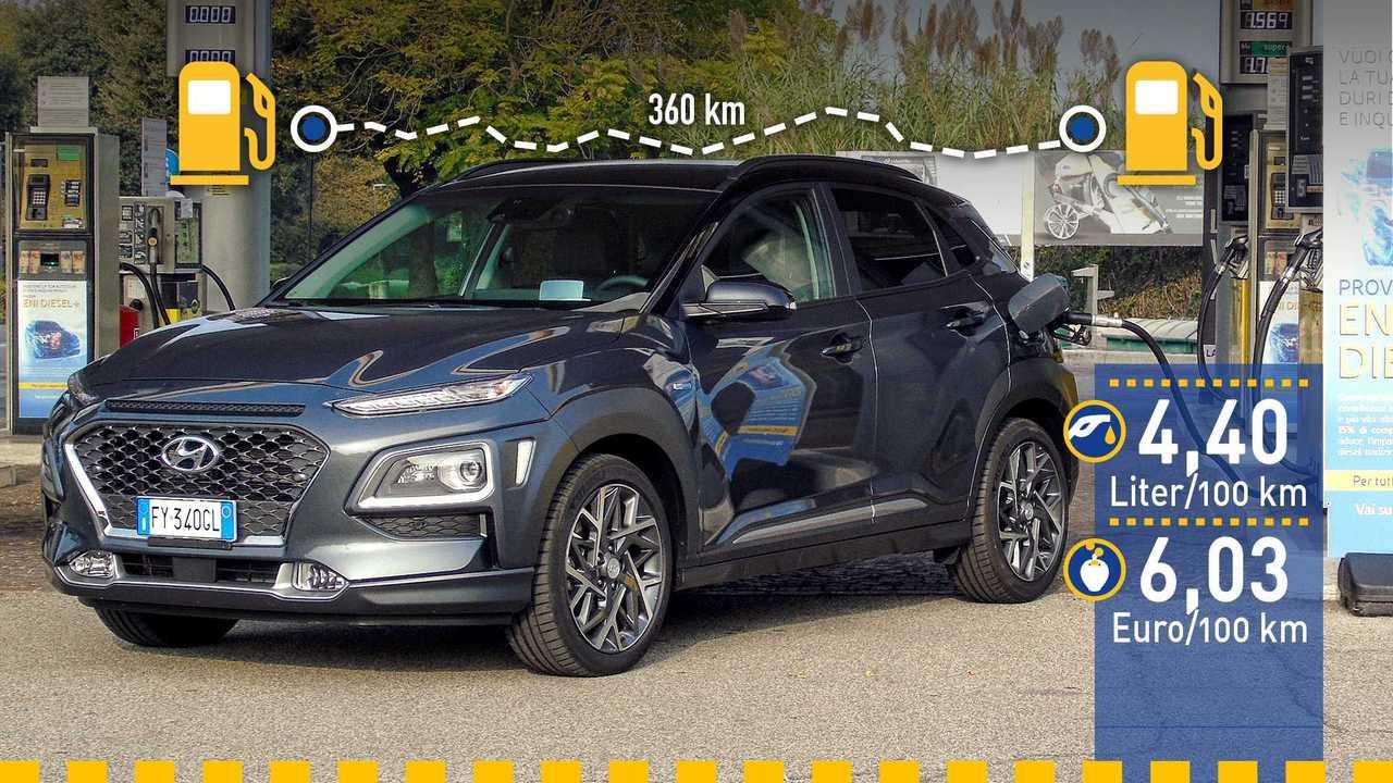Hyundai Kona Hybrid (2019) im Verbrauchstest