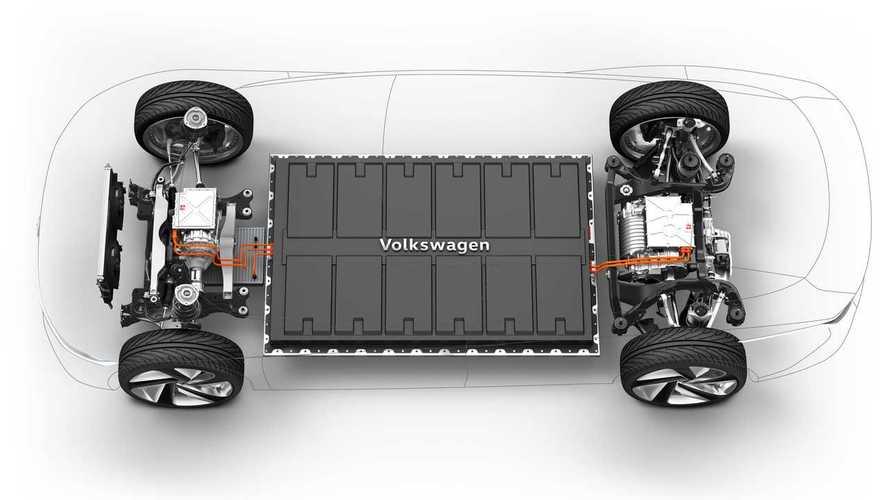 Volkswagen, il futuro elettrico del Motorsport