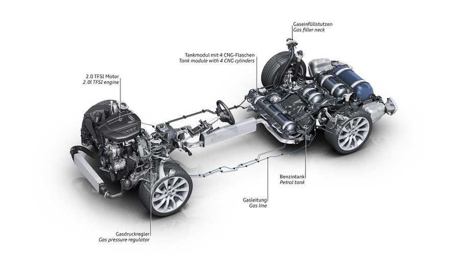 Audi A4 Avant 40 g-tron (2020)