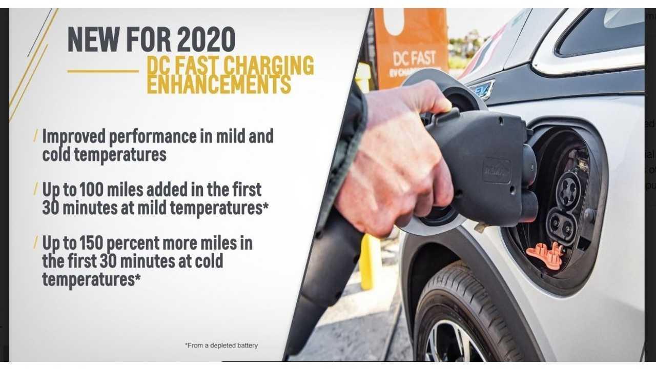 Taxa de cobrança do EV do Bolt 2020
