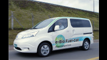 Sauberer Nissan mit Bioethanol