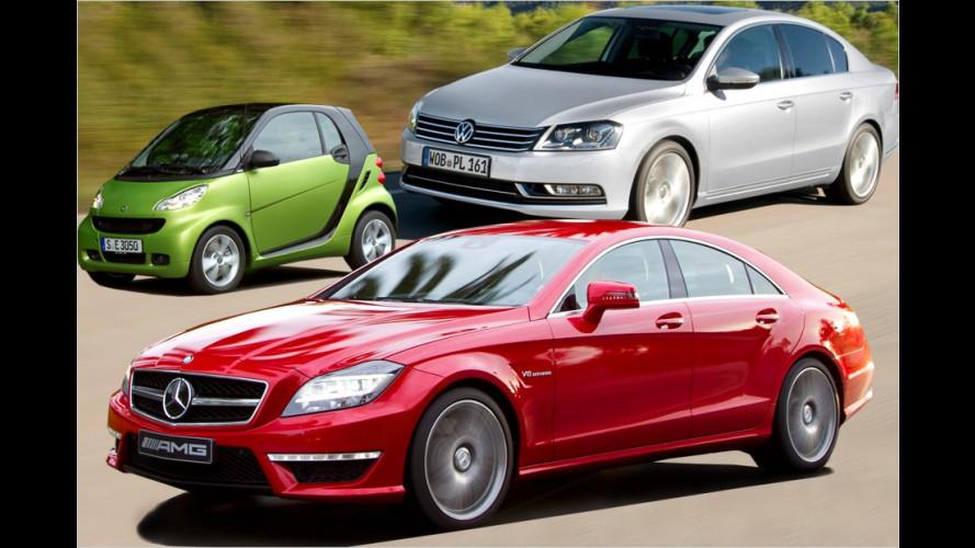 Das sind die meistverkauften Autos 2011