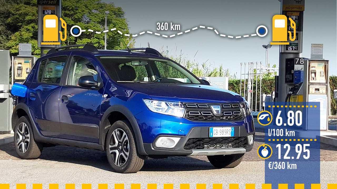 Dacia Sandero 1.0 GPL, la prova consumi