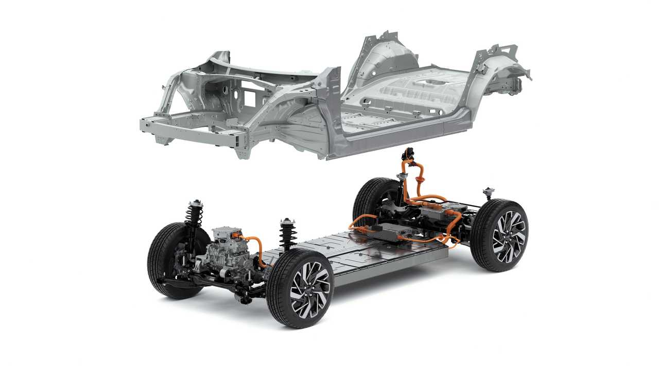 Hyundai-KIA  E-GMP elektrikli araç platformu