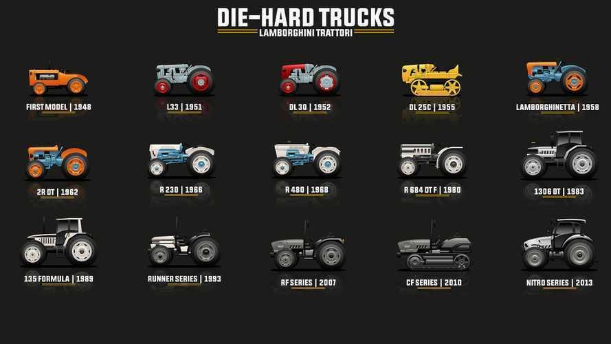 Plow Through 72 Years Of Lamborghini Tractor History