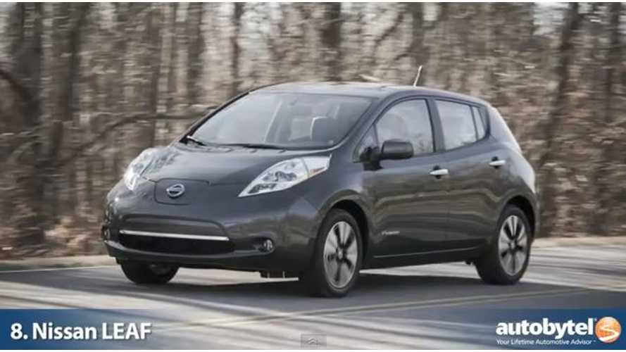 Video: Autobytel Lists Nissan LEAF as One of the