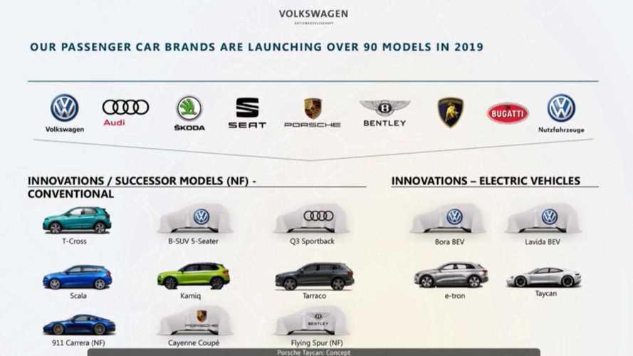 Golf e non solo, le novità del Gruppo Volkswagen (che taglia personale)