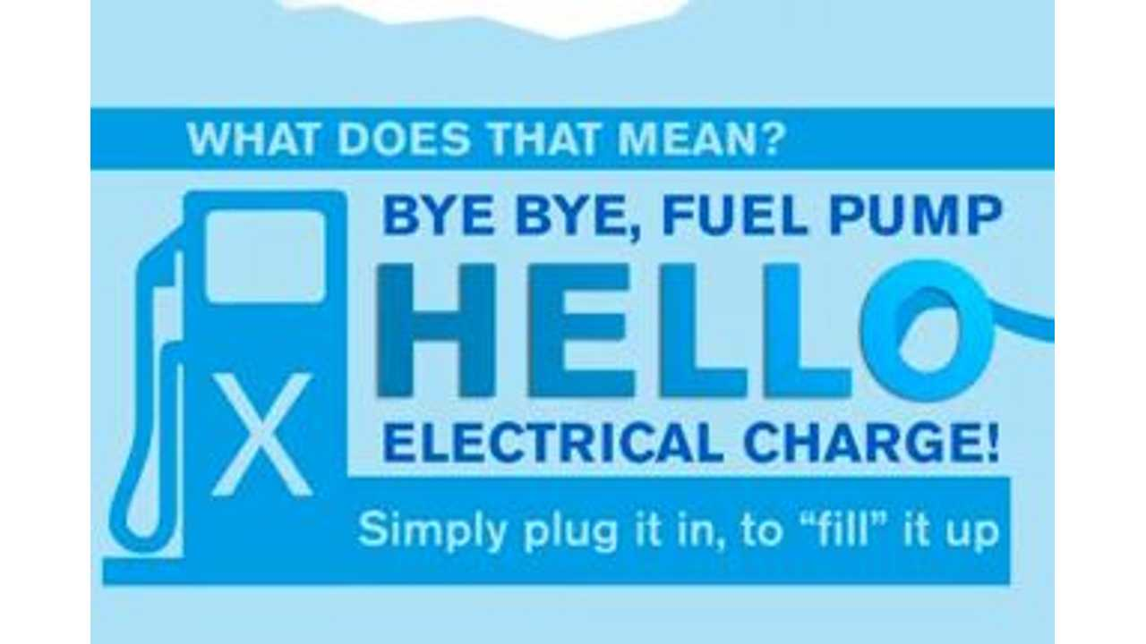 Nissan LEAF Buyers Cross-Shop Tesla Model S, Chevy Volt and Toyota Prius; Female Buyers Increasing