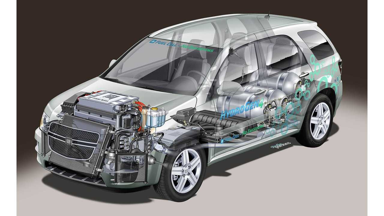 Why The Fuel Cell Now Has No Chance Against the BEV; Tesla CEO Has Choice Words About The Tech