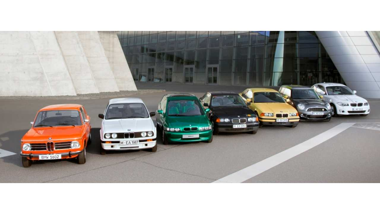 Because It's Earth Day: We Revisit 40 Years of Electric Mobility at BMW