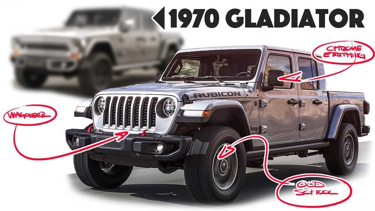 Jeep Wagoneer 2018 >> Jeep Gladiator Gets 1970s Makeover And It Looks Awesome