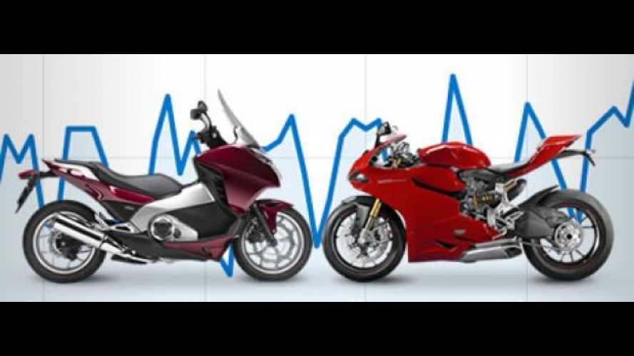 Mercato moto-scooter luglio 2012: meno 21%