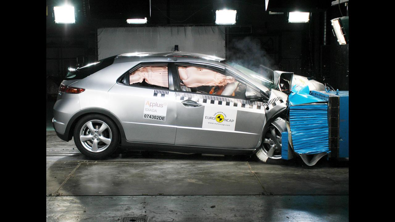 Crash Test Honda Civic
