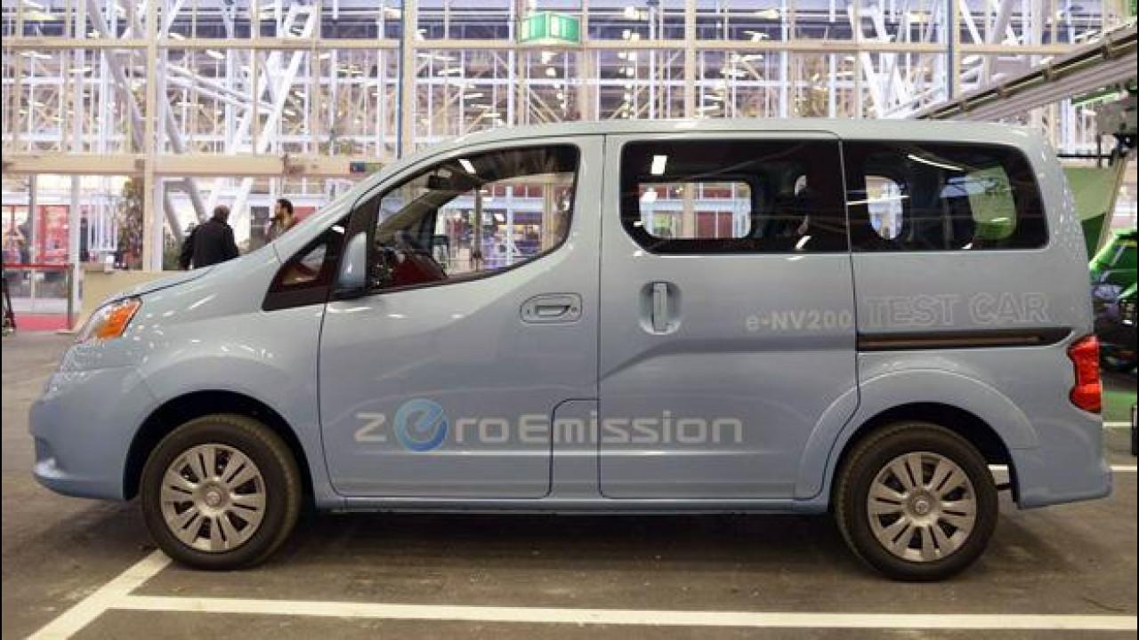 [Copertina] - Motor Show 2012: il Nissan e-NV200 c'è