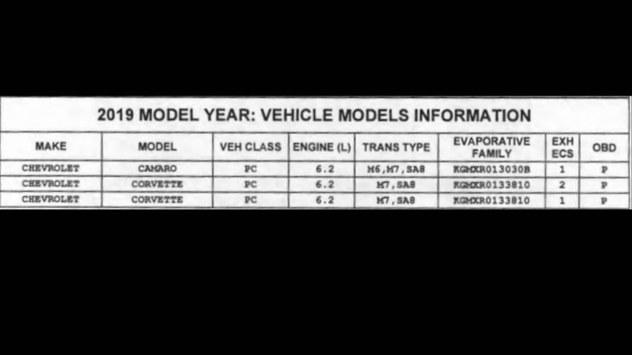 Chevrolet Camaro CARB Filing