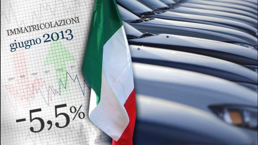 Mercato auto: vendite in negativo a giugno, con qualche ordine in più