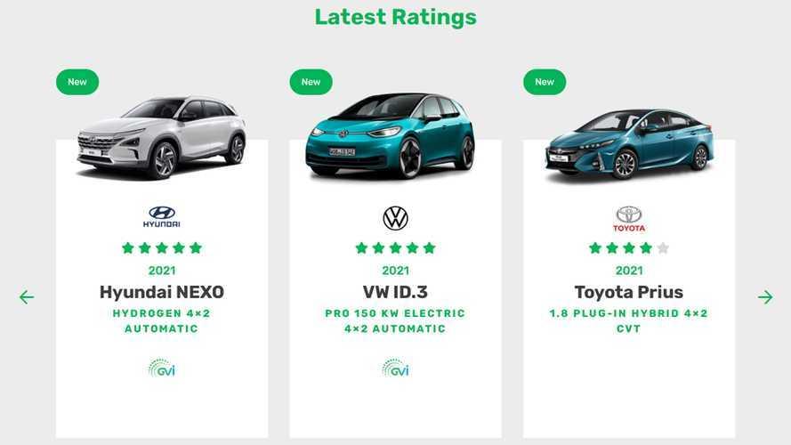 Le auto più efficienti (anche ibride ed elettriche) nei test Green NCAP