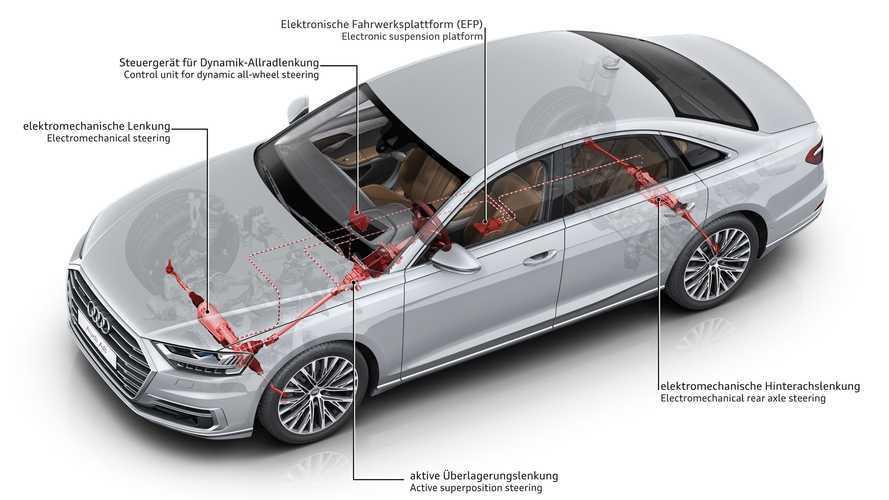 I segreti dello sterzo perfetto secondo Audi