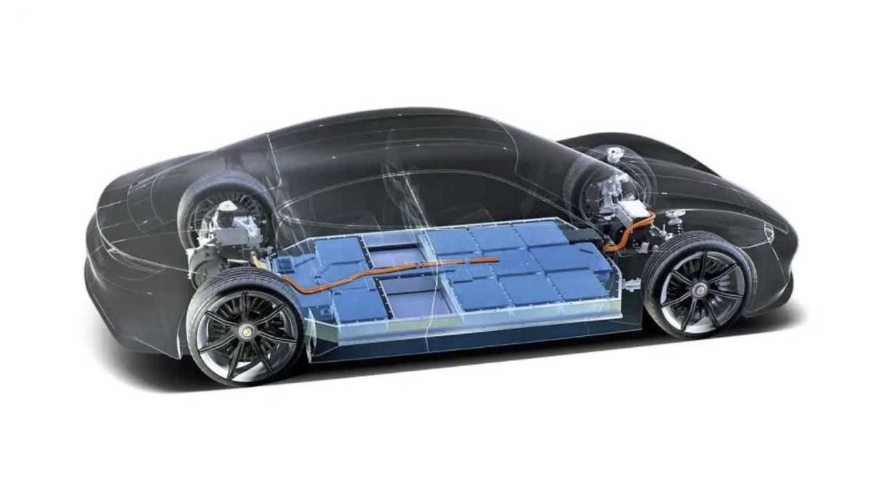 una Porsche Taycan in ricarica a una colonnina Ionity