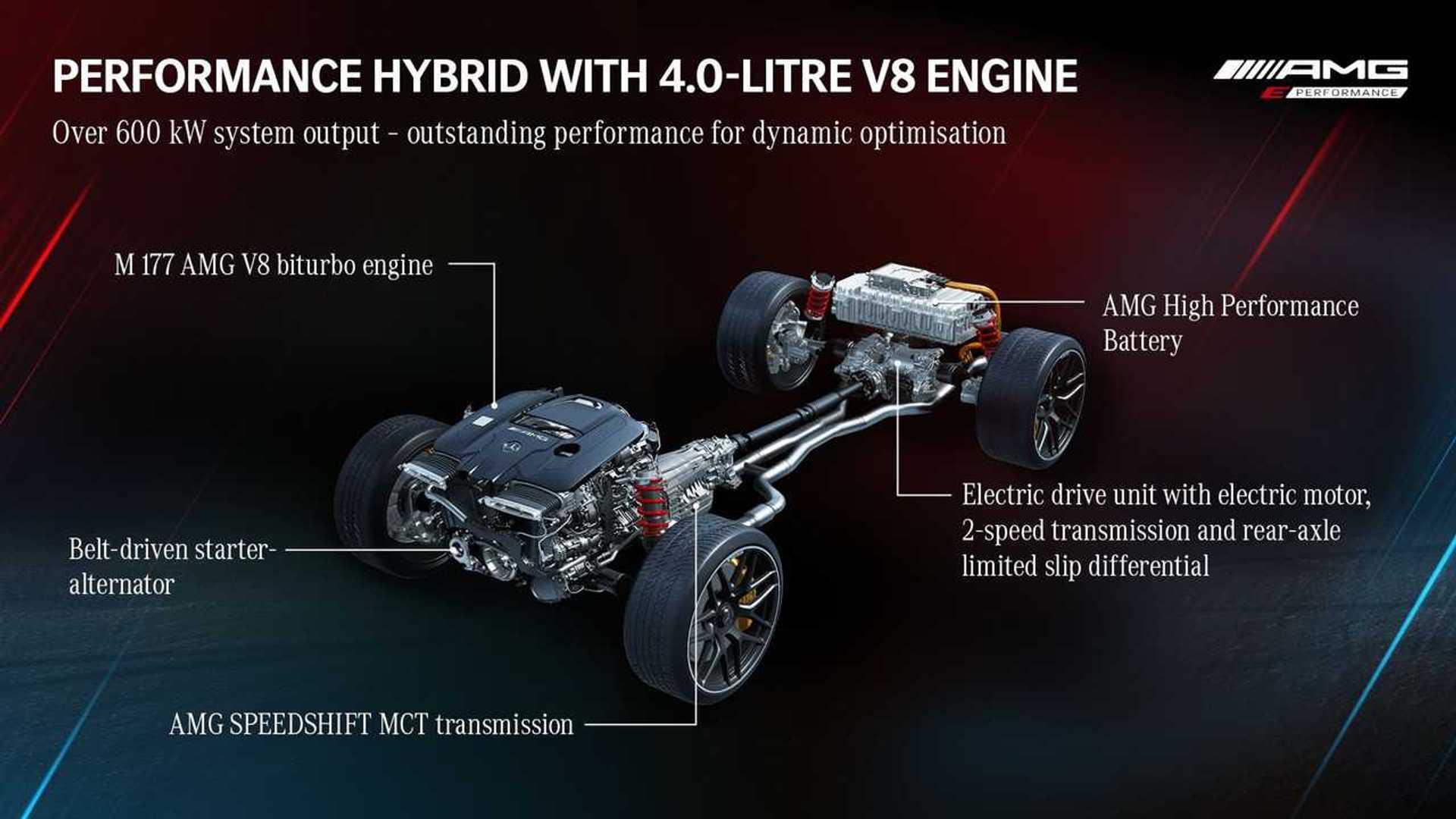 2021-mercedes-amg-e-performance.jpg