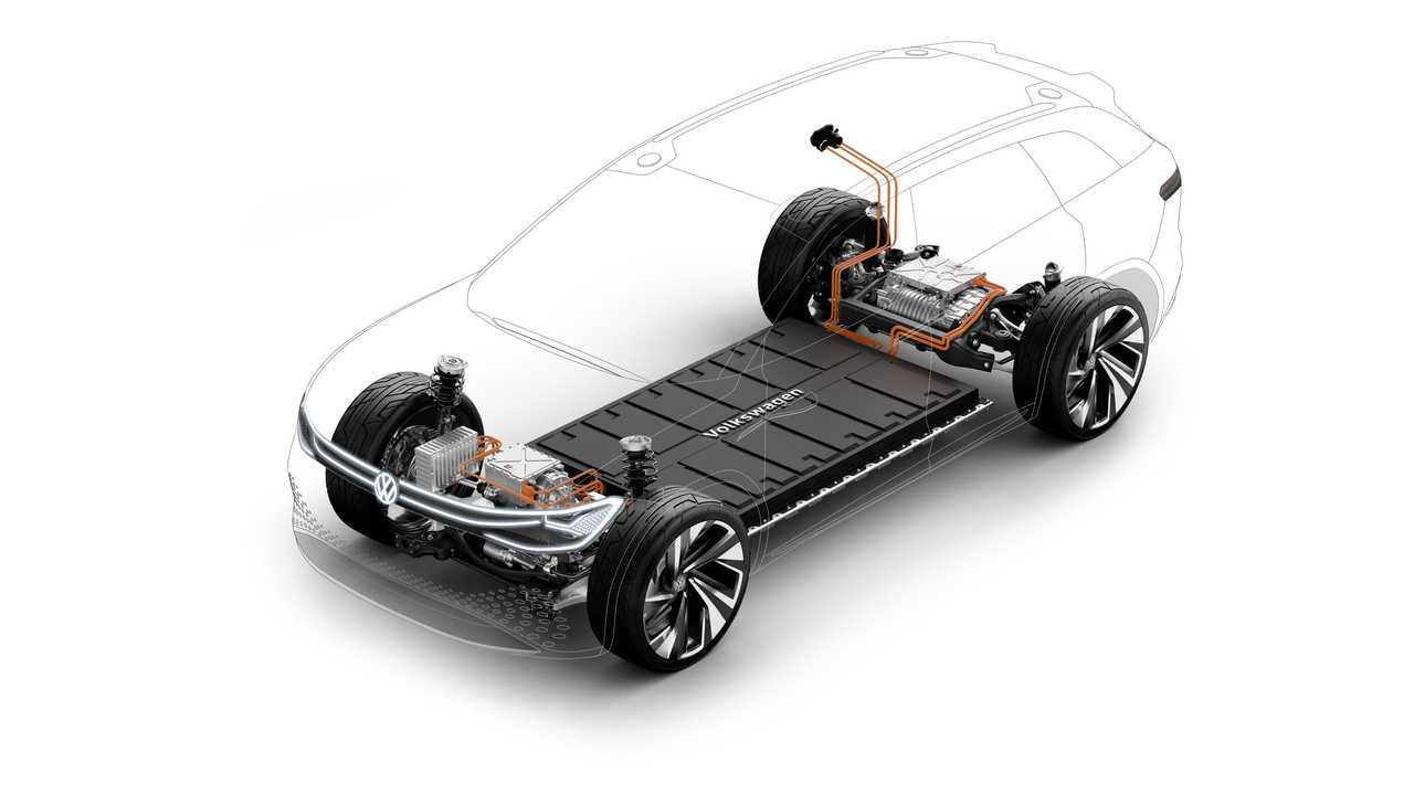 Volkswagen ID ROOMZZ - MEB platformu
