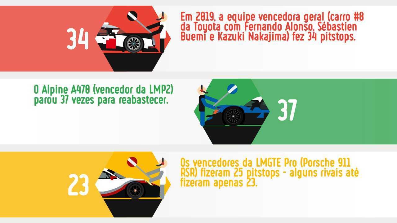 Total nas 24 Horas de Le Mans