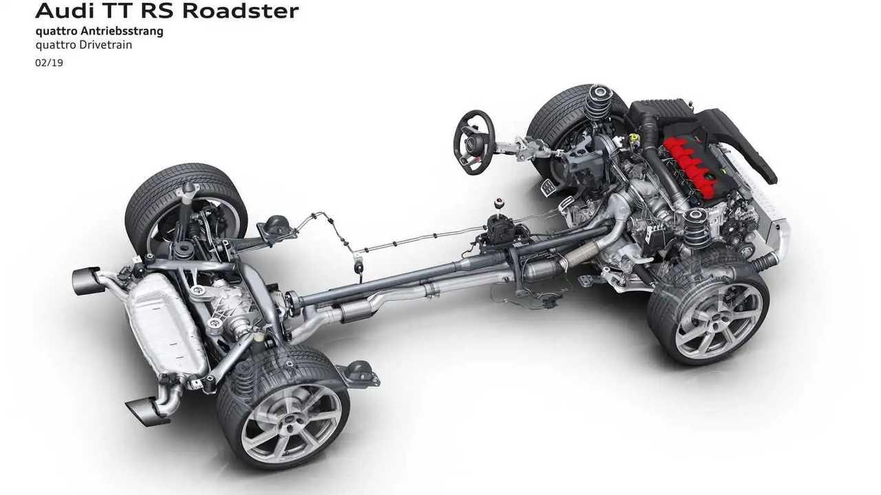 Audi TT RS Roadster (2019)