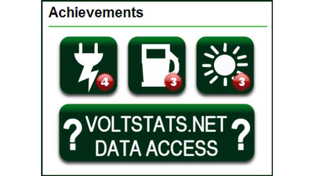 Update: VoltStats.net to Return Soon!