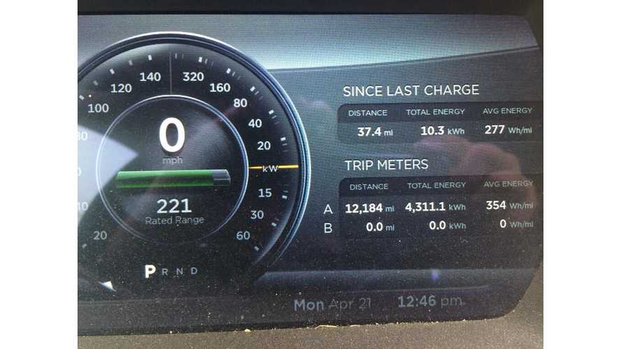 Tesla Model S Epic Electric American Road Trip - 12,184 Miles in 24 Days